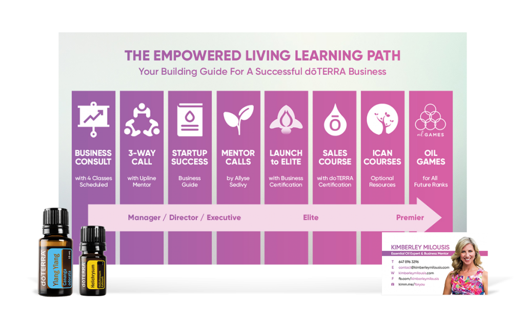 Empowered Living Learning Path step by step doterra business plan 2